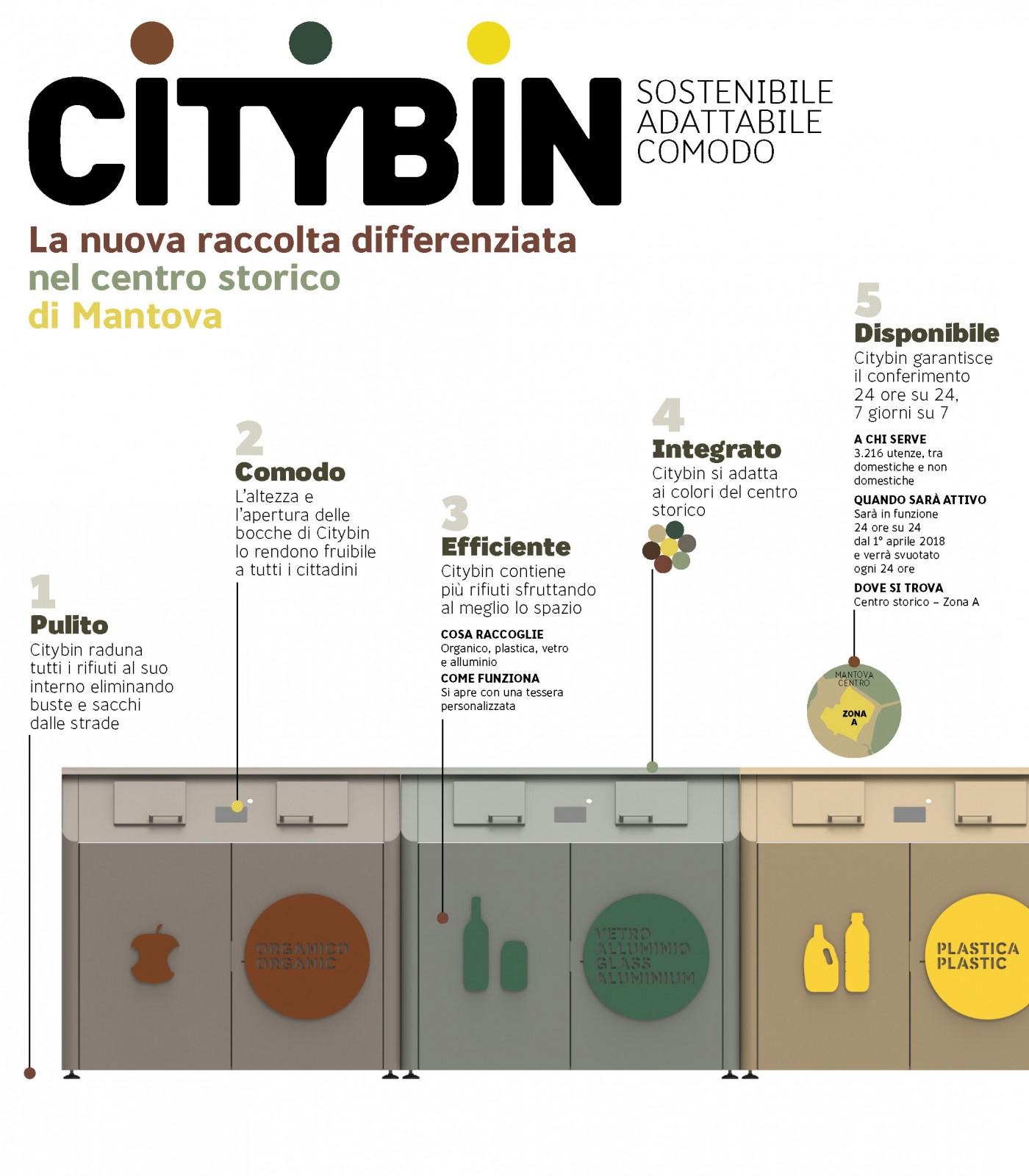 citybincover.jpg